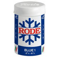 Rode Blue1